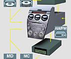 Unidade do módulo de cassete