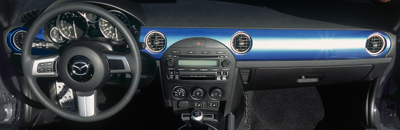 Dashboard panel kit
