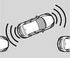 Détecteurs de parcage